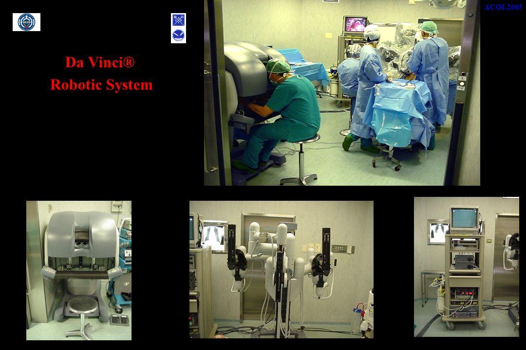 Da Vinci® Robotic System