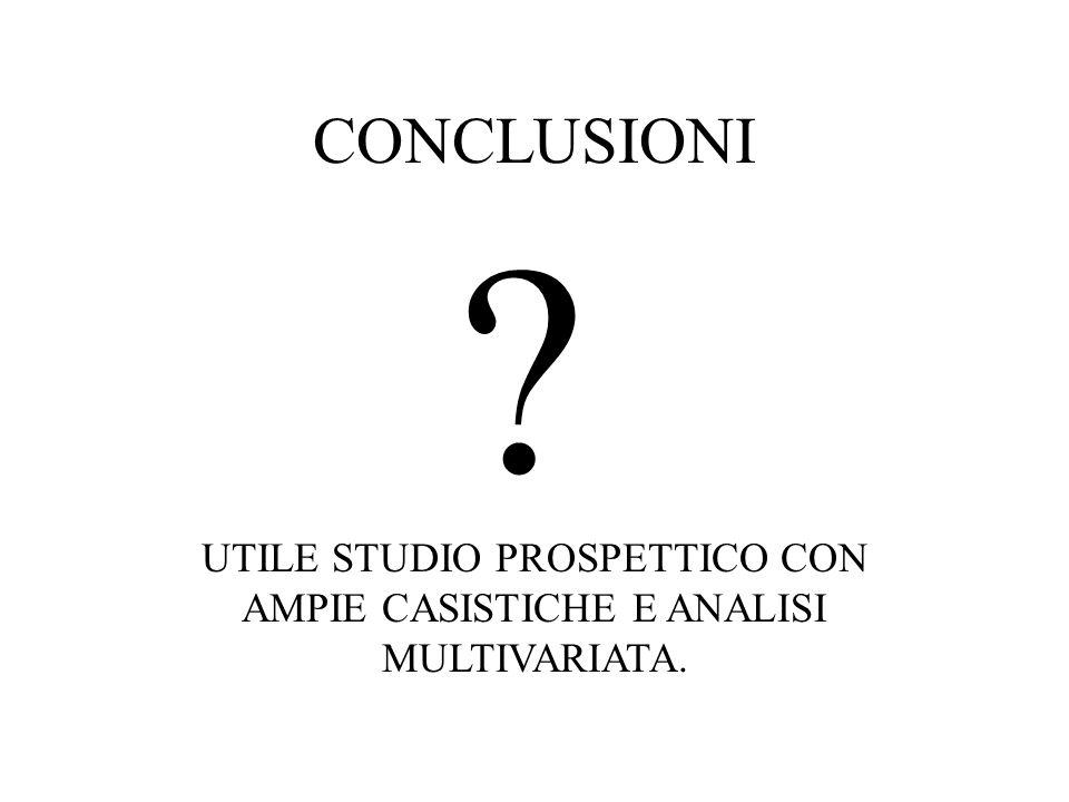 UTILE STUDIO PROSPETTICO CON AMPIE CASISTICHE E ANALISI MULTIVARIATA.