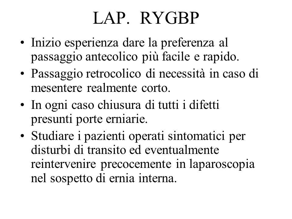 LAP. RYGBP Inizio esperienza dare la preferenza al passaggio antecolico più facile e rapido.