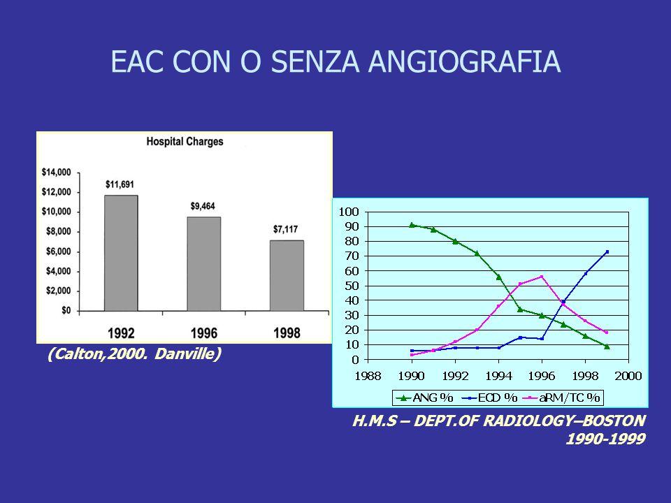 EAC CON O SENZA ANGIOGRAFIA