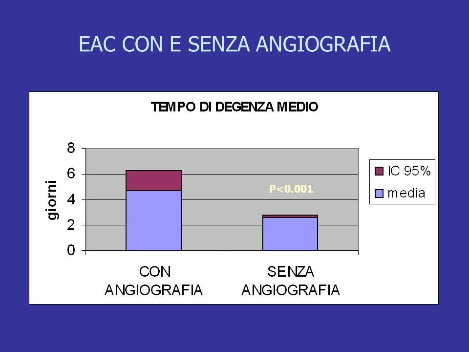 EAC CON E SENZA ANGIOGRAFIA