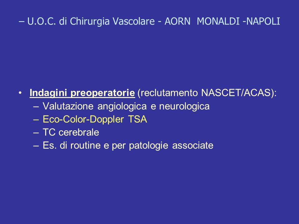 – U.O.C. di Chirurgia Vascolare - AORN MONALDI -NAPOLI