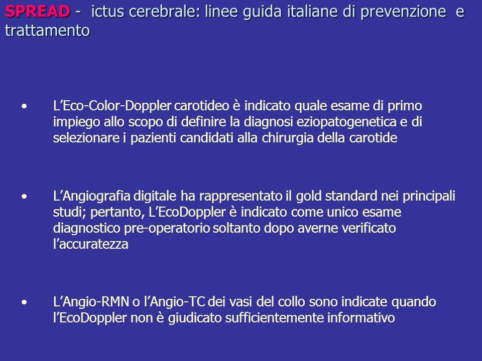 SPREAD - ictus cerebrale: linee guida italiane di prevenzione e trattamento
