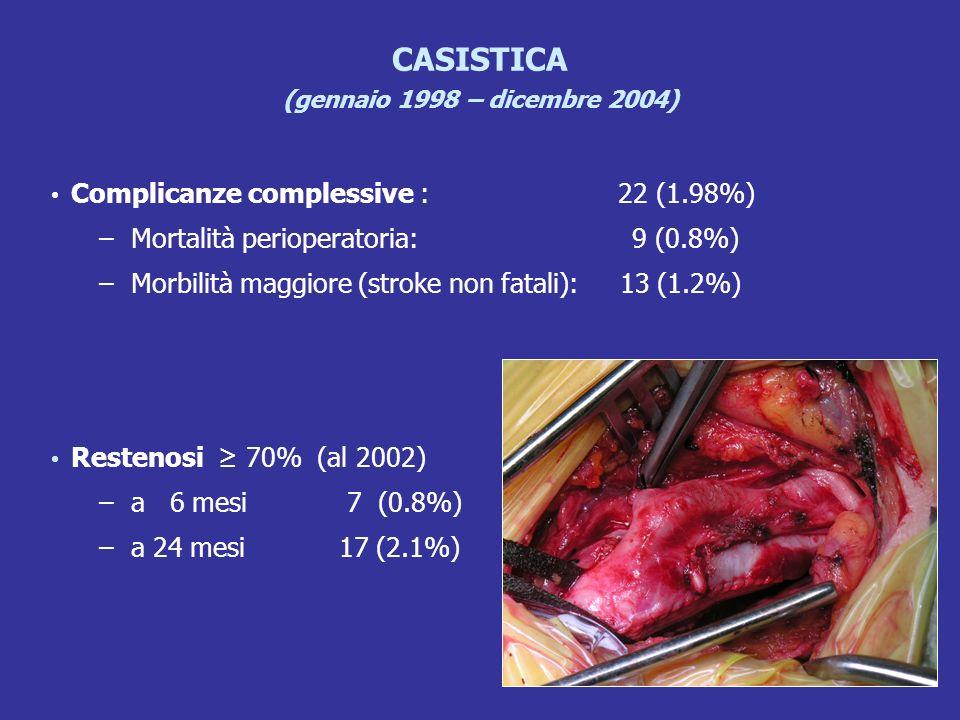 CASISTICA (gennaio 1998 – dicembre 2004)