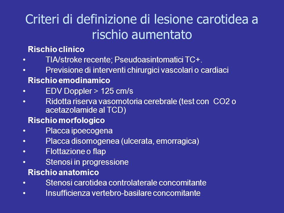 Criteri di definizione di lesione carotidea a rischio aumentato