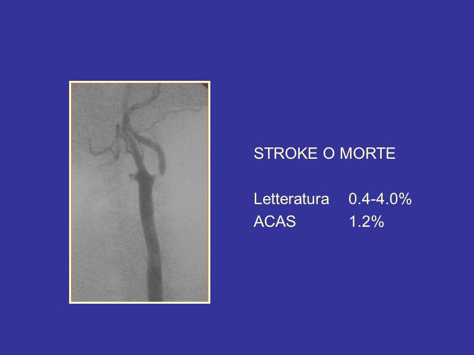 STROKE O MORTE Letteratura 0.4-4.0% ACAS 1.2%