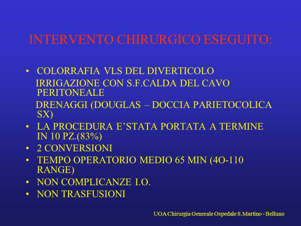 INTERVENTO CHIRURGICO ESEGUITO: