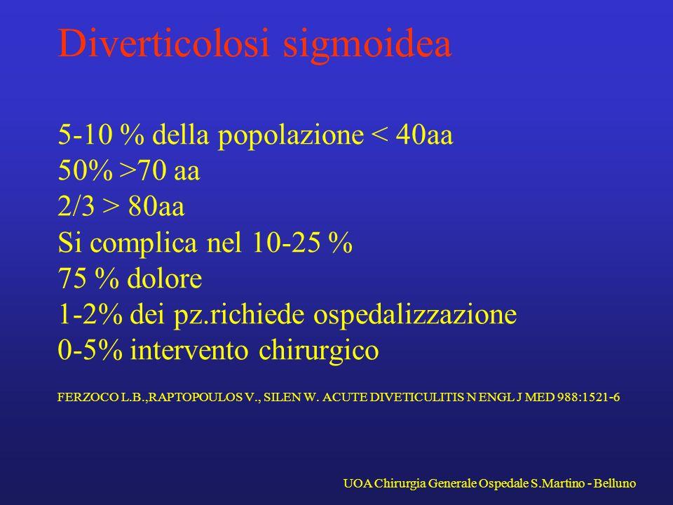 Diverticolosi sigmoidea 5-10 % della popolazione < 40aa 50% >70 aa 2/3 > 80aa Si complica nel 10-25 % 75 % dolore 1-2% dei pz.richiede ospedalizzazione 0-5% intervento chirurgico FERZOCO L.B.,RAPTOPOULOS V., SILEN W. ACUTE DIVETICULITIS N ENGL J MED 988:1521-6