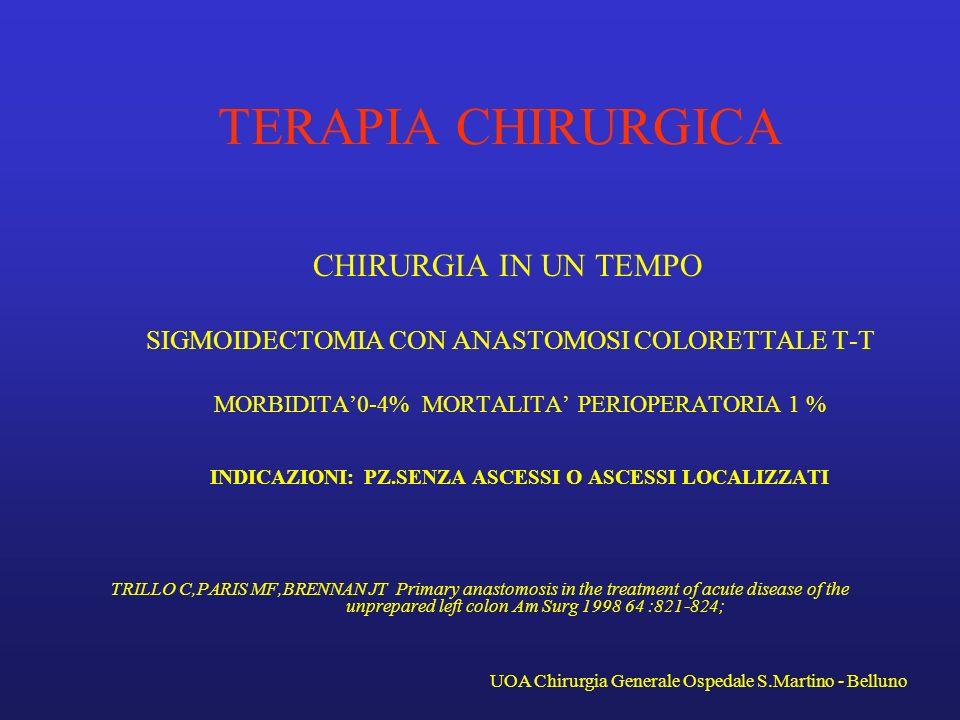 TERAPIA CHIRURGICA CHIRURGIA IN UN TEMPO