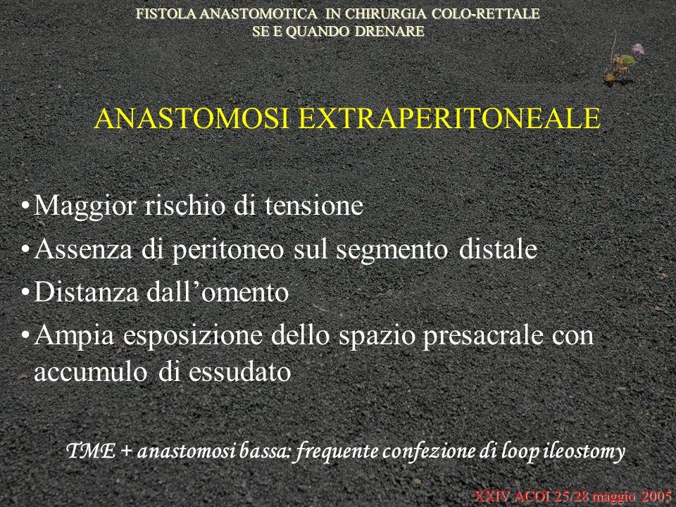 TME + anastomosi bassa: frequente confezione di loop ileostomy