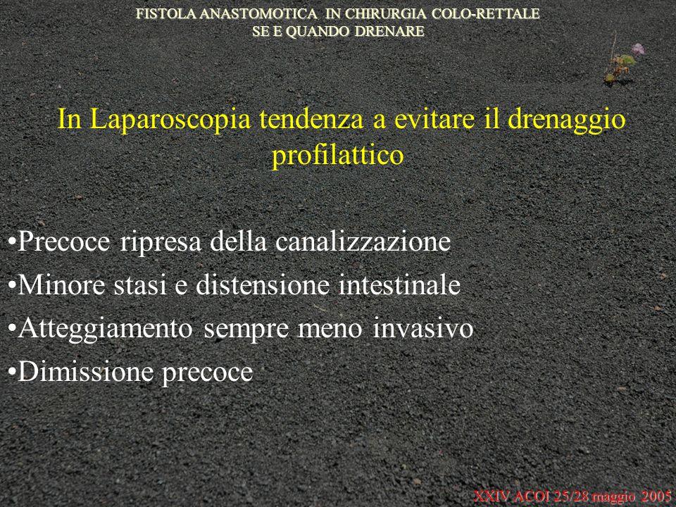 In Laparoscopia tendenza a evitare il drenaggio profilattico