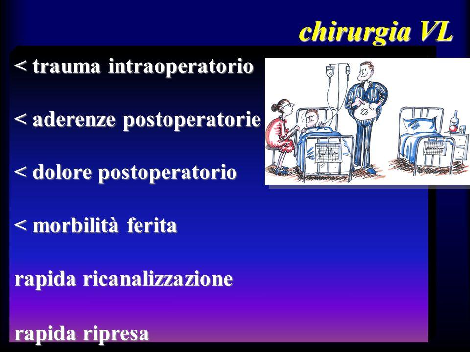 chirurgia VL < trauma intraoperatorio < aderenze postoperatorie