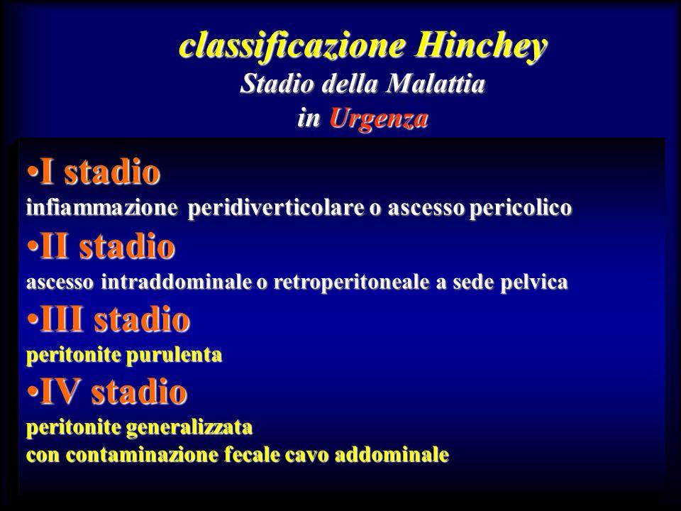 classificazione Hinchey Stadio della Malattia in Urgenza