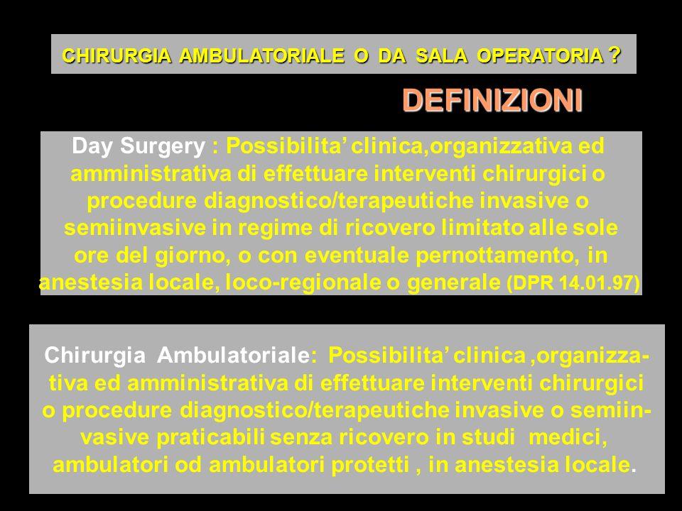 DEFINIZIONI Day Surgery : Possibilita' clinica,organizzativa ed