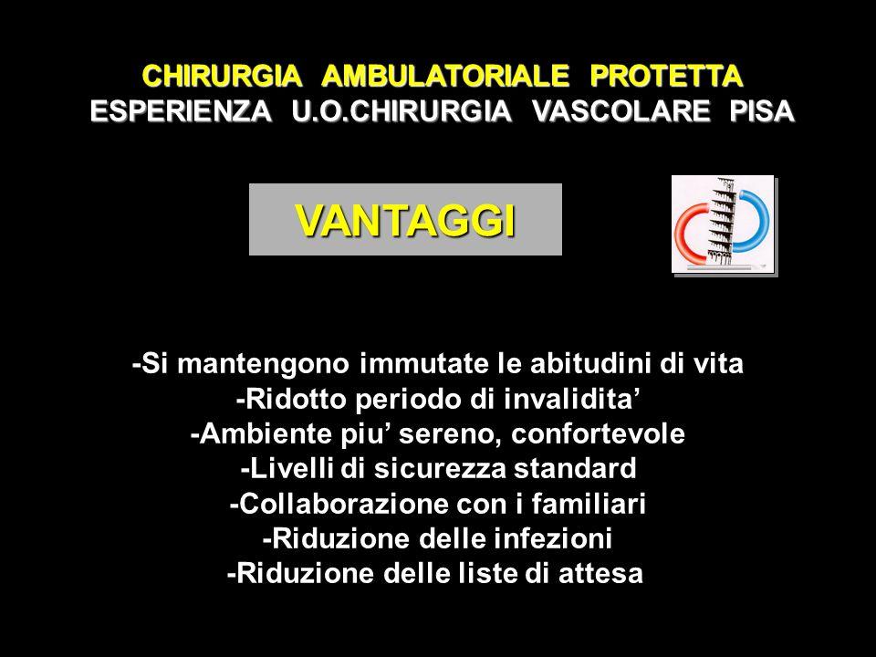 VANTAGGI CHIRURGIA AMBULATORIALE PROTETTA