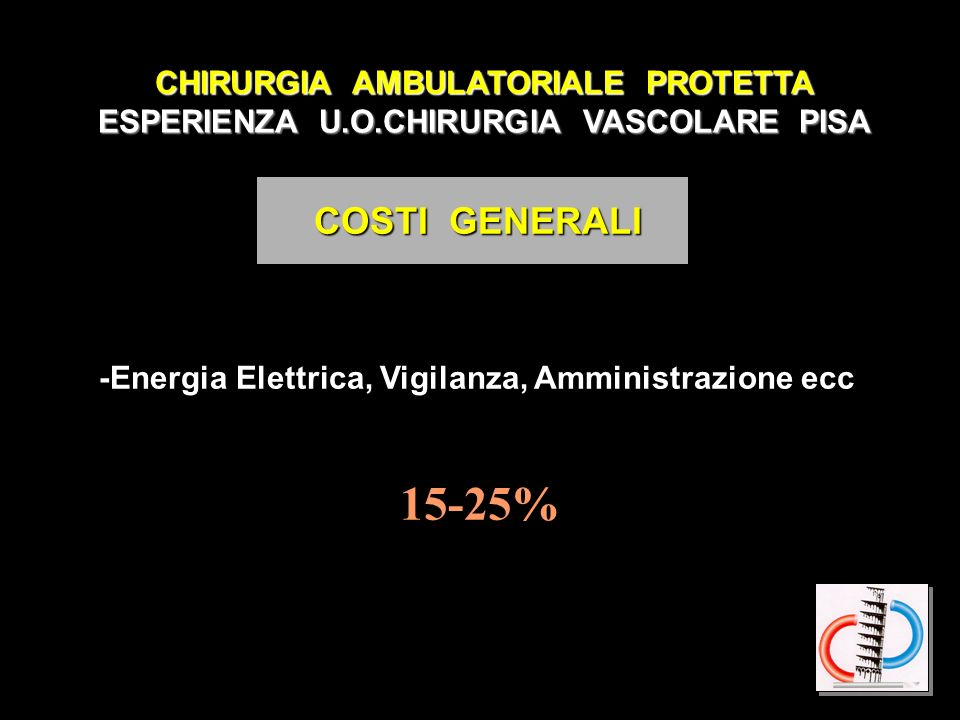 15-25% COSTI GENERALI CHIRURGIA AMBULATORIALE PROTETTA