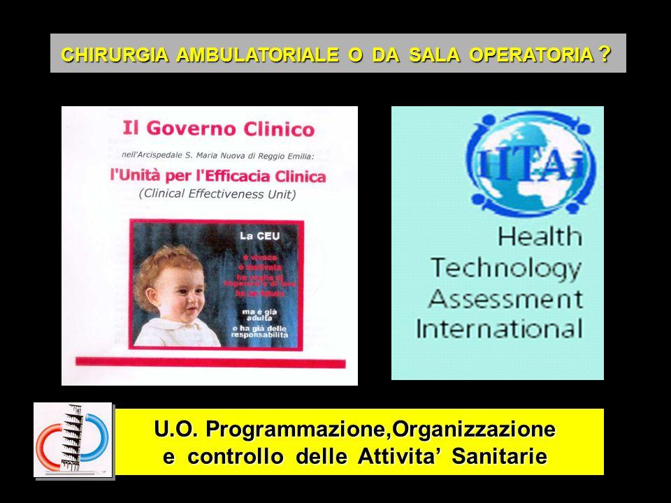 U.O. Programmazione,Organizzazione