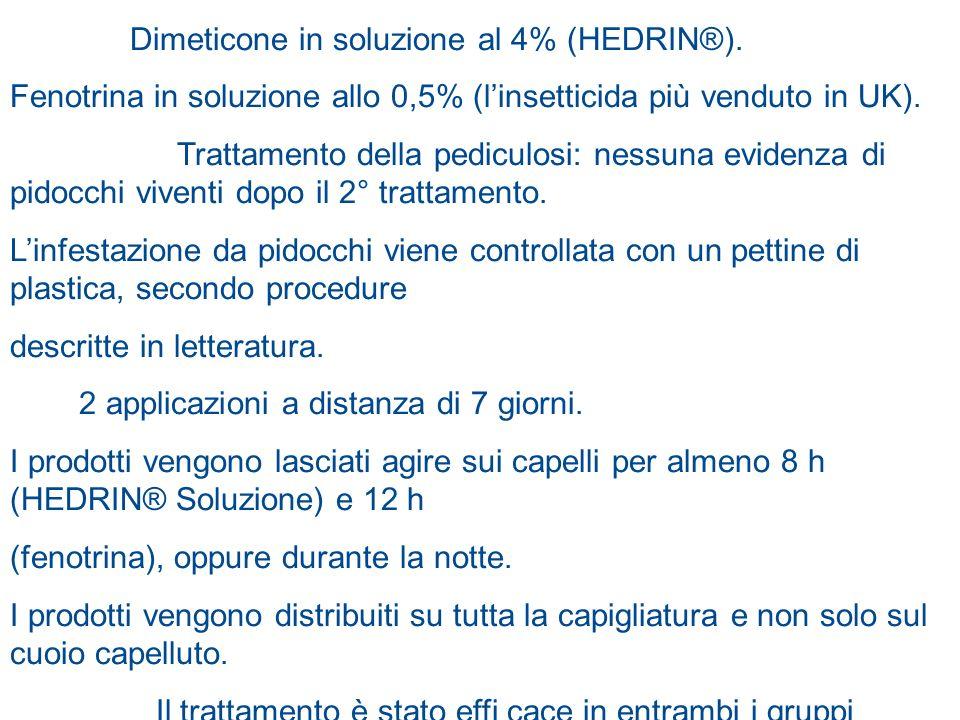 Terapia Dimeticone in soluzione al 4% (HEDRIN®).