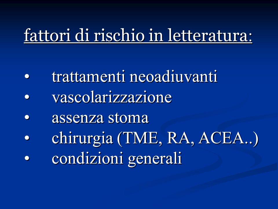 fattori di rischio in letteratura: