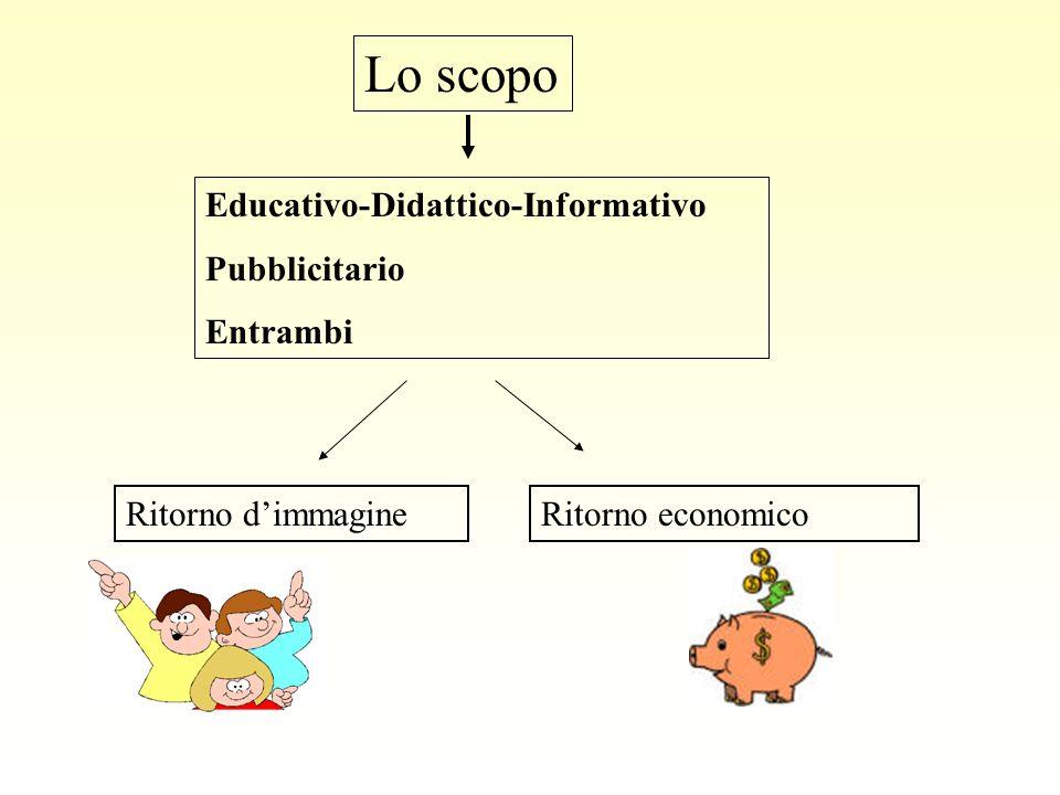 Lo scopo Educativo-Didattico-Informativo Pubblicitario Entrambi