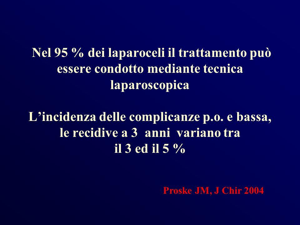 Nel 95 % dei laparoceli il trattamento può essere condotto mediante tecnica laparoscopica L'incidenza delle complicanze p.o. e bassa, le recidive a 3 anni variano tra il 3 ed il 5 %