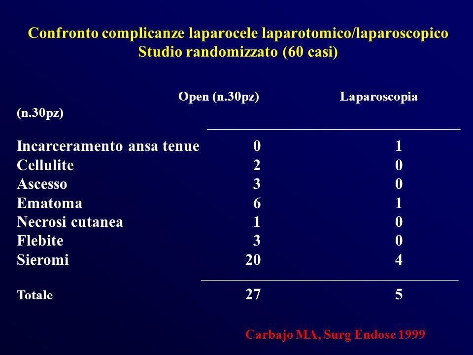 Open (n.30pz) Laparoscopia (n.30pz)