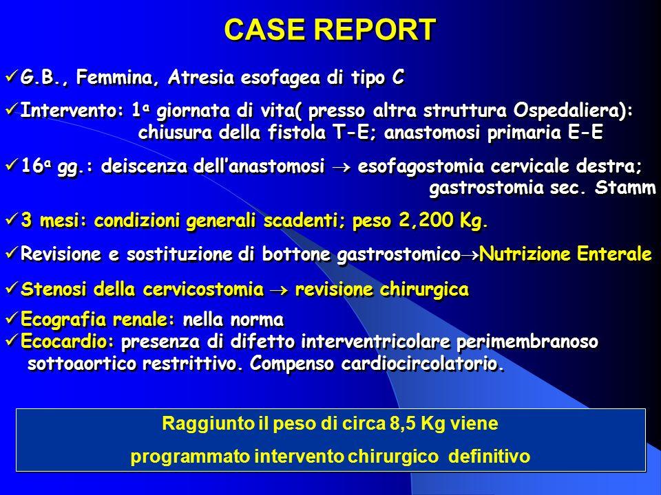 CASE REPORT G.B., Femmina, Atresia esofagea di tipo C