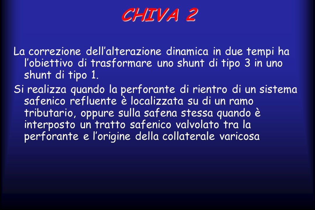 CHIVA 2 La correzione dell'alterazione dinamica in due tempi ha l'obiettivo di trasformare uno shunt di tipo 3 in uno shunt di tipo 1.