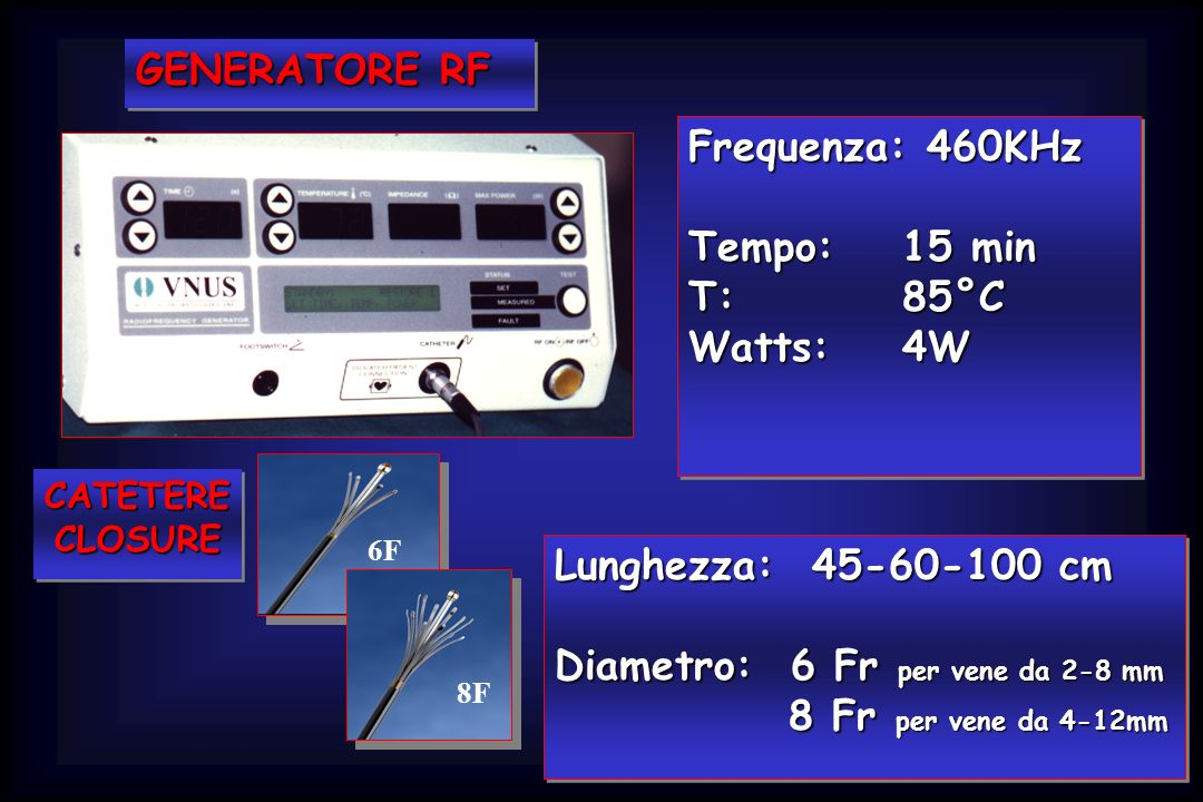 Diametro: 6 Fr per vene da 2-8 mm 8 Fr per vene da 4-12mm