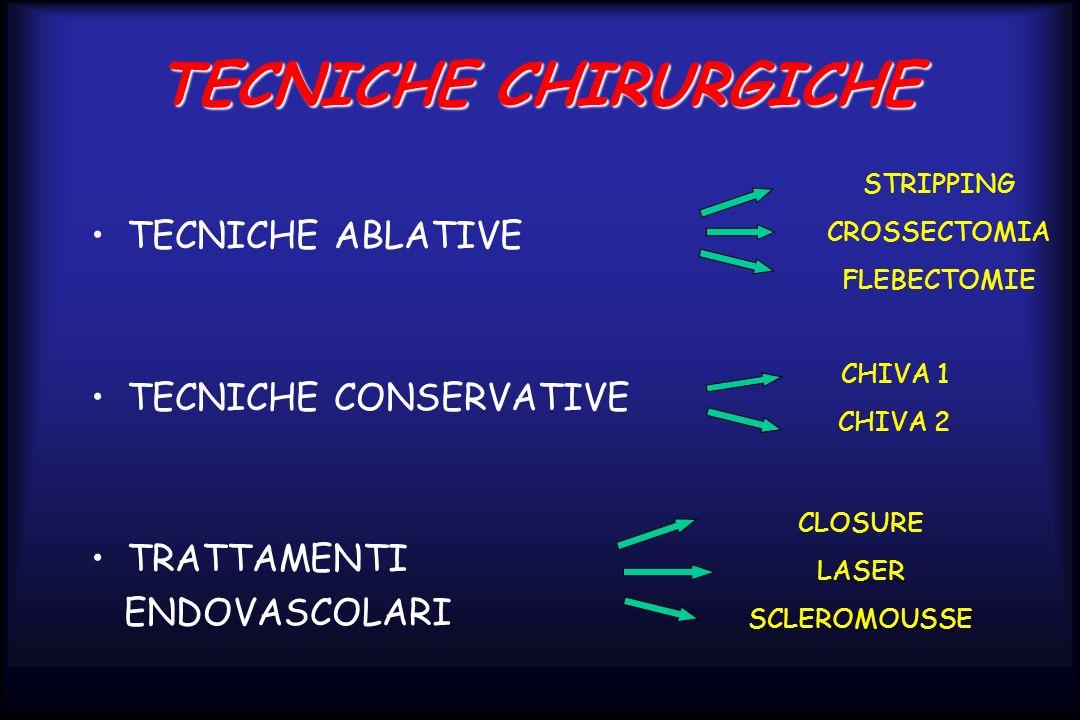 TECNICHE CHIRURGICHE TECNICHE ABLATIVE TECNICHE CONSERVATIVE