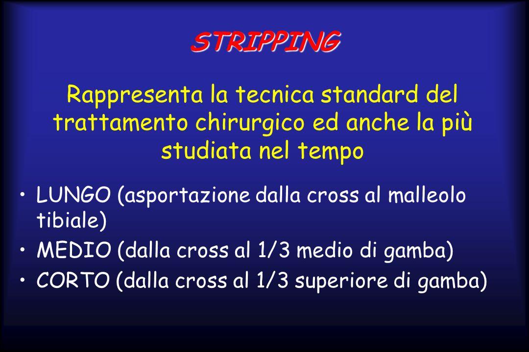 STRIPPING Rappresenta la tecnica standard del trattamento chirurgico ed anche la più studiata nel tempo.