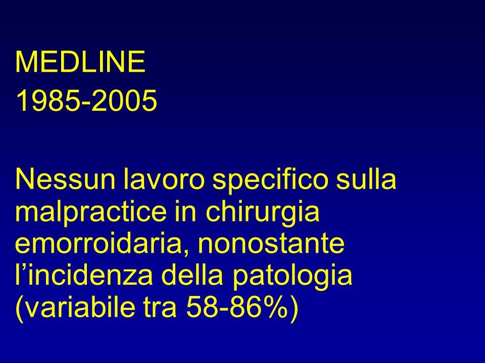 MEDLINE 1985-2005.