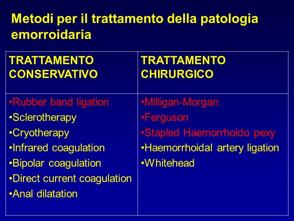 Metodi per il trattamento della patologia emorroidaria