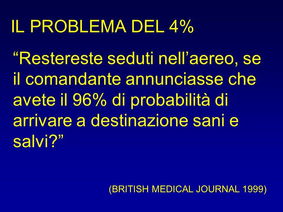 IL PROBLEMA DEL 4%