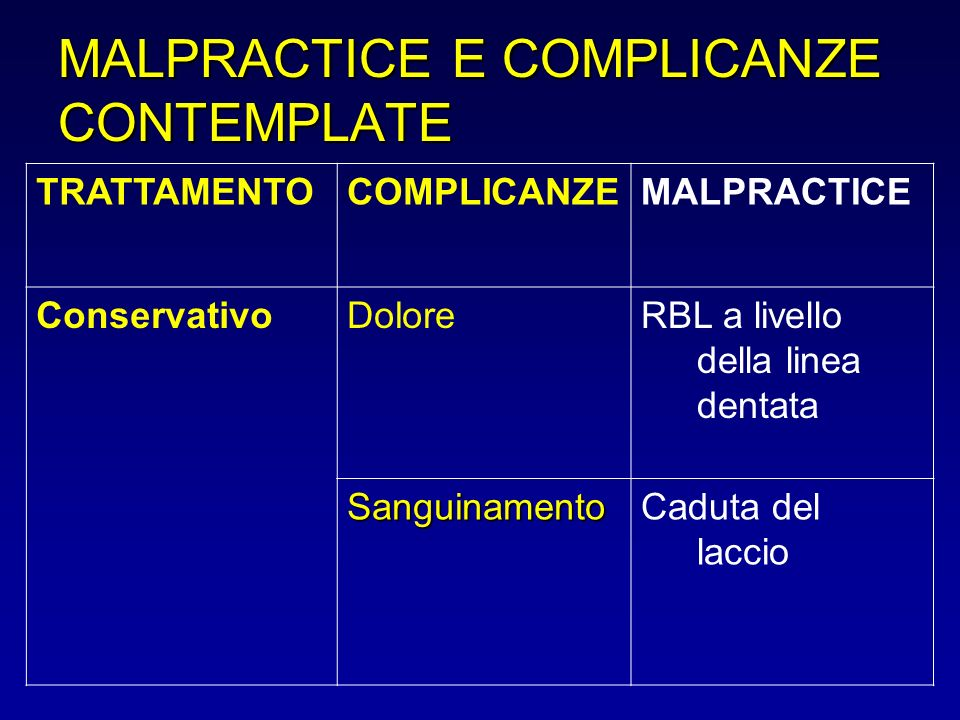MALPRACTICE E COMPLICANZE CONTEMPLATE