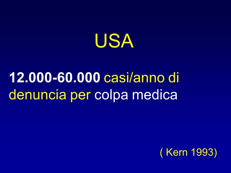 USA 12.000-60.000 casi/anno di denuncia per colpa medica