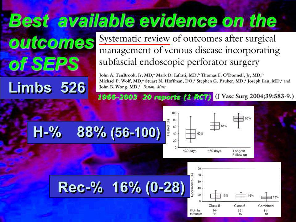 Best available evidence on the outcomes of SEPS