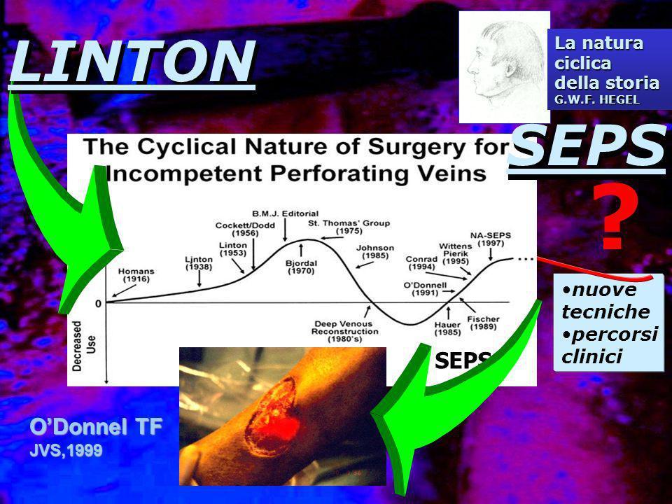 LINTON SEPS SEPS O'Donnel TF nuove tecniche percorsi clinici