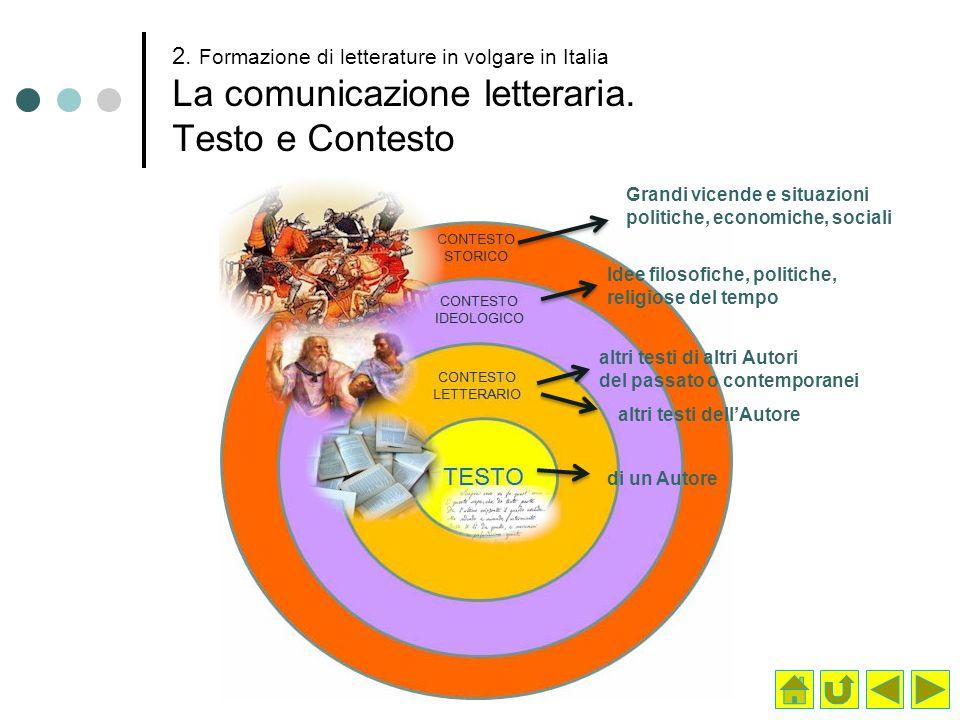 2. Formazione di letterature in volgare in Italia La comunicazione letteraria. Testo e Contesto