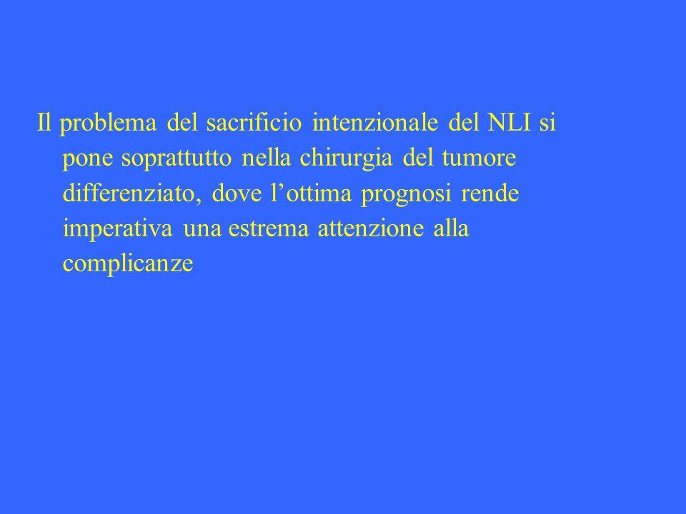 Il problema del sacrificio intenzionale del NLI si pone soprattutto nella chirurgia del tumore differenziato, dove l'ottima prognosi rende imperativa una estrema attenzione alla complicanze