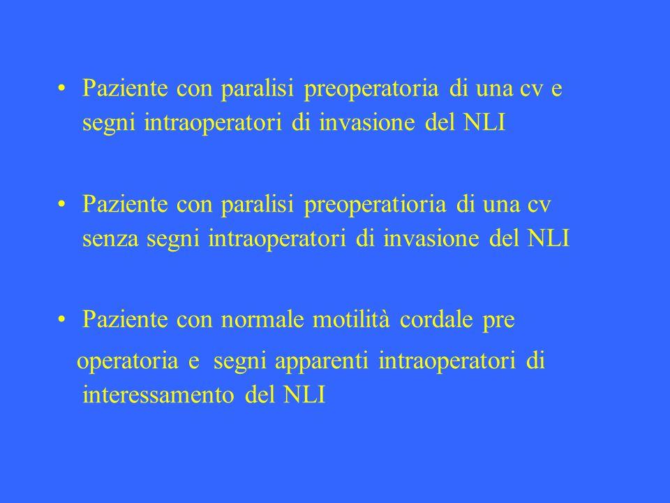 Paziente con paralisi preoperatoria di una cv e segni intraoperatori di invasione del NLI