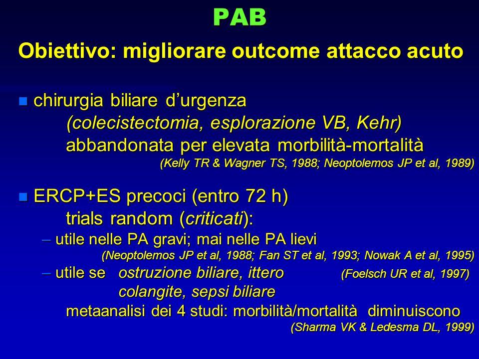 PAB Obiettivo: migliorare outcome attacco acuto