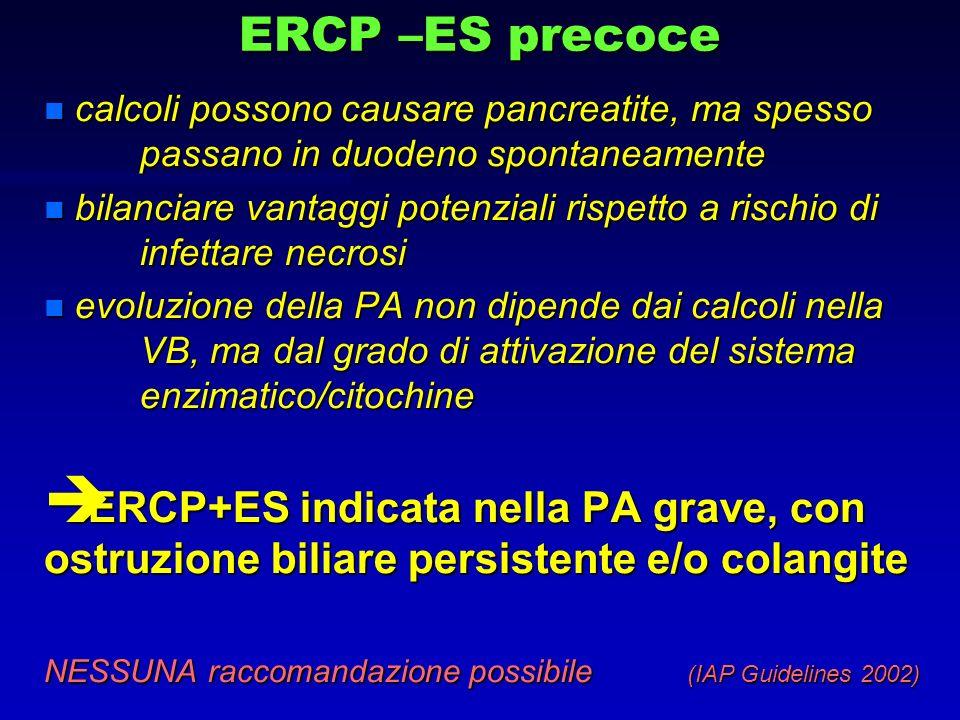 ERCP –ES precoce calcoli possono causare pancreatite, ma spesso passano in duodeno spontaneamente.