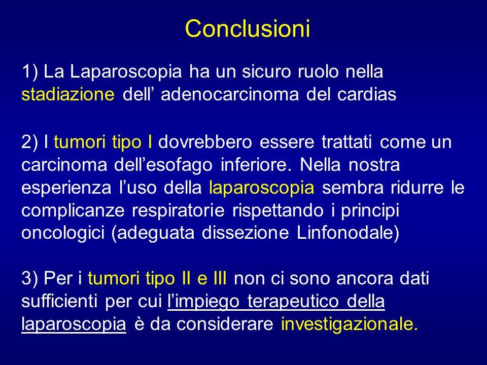 Conclusioni 1) La Laparoscopia ha un sicuro ruolo nella stadiazione dell' adenocarcinoma del cardias.