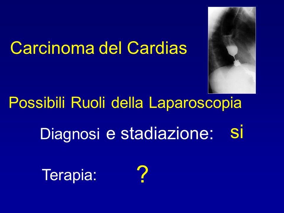 si Carcinoma del Cardias Possibili Ruoli della Laparoscopia