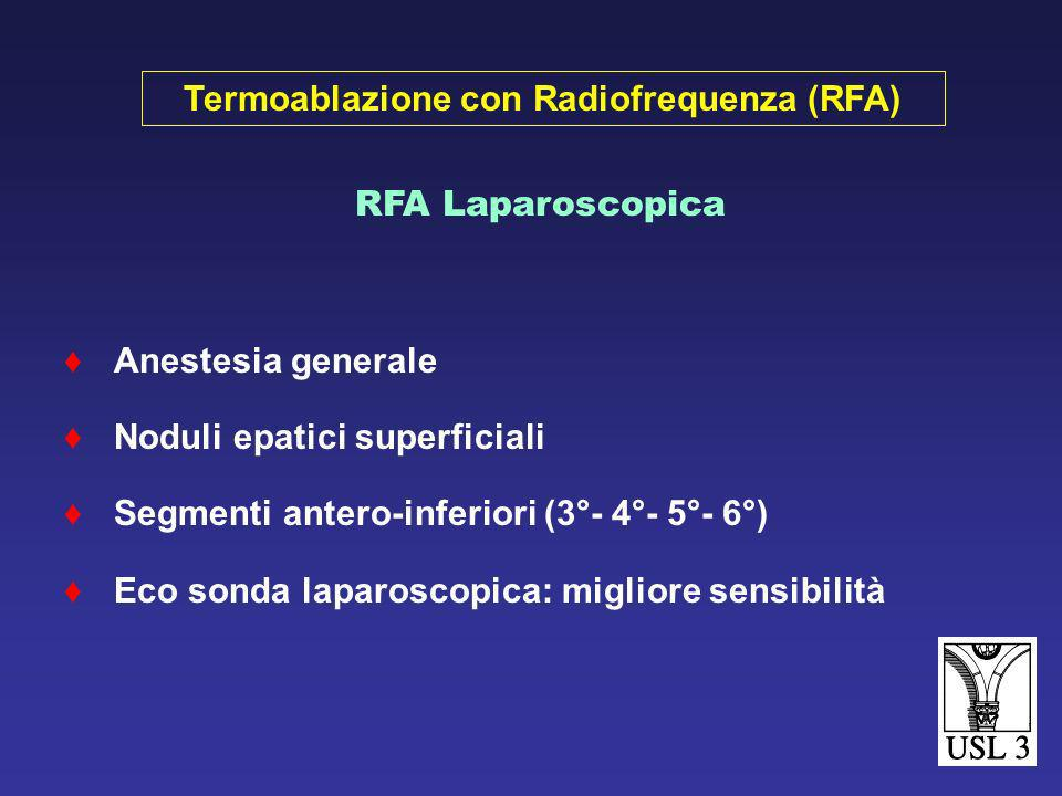 Termoablazione con Radiofrequenza (RFA)