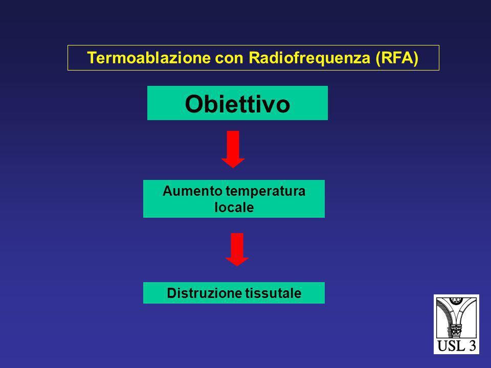 Obiettivo Termoablazione con Radiofrequenza (RFA)