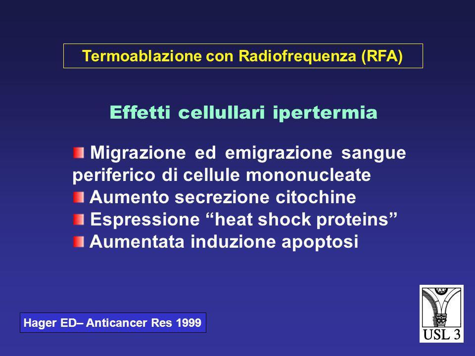 Termoablazione con Radiofrequenza (RFA) Effetti cellullari ipertermia