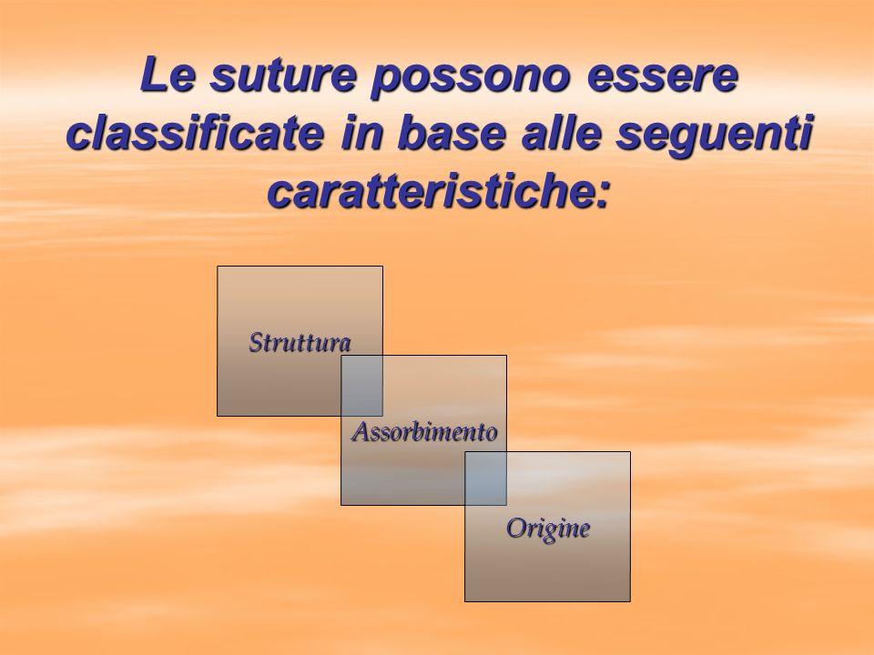 Le suture possono essere classificate in base alle seguenti caratteristiche: