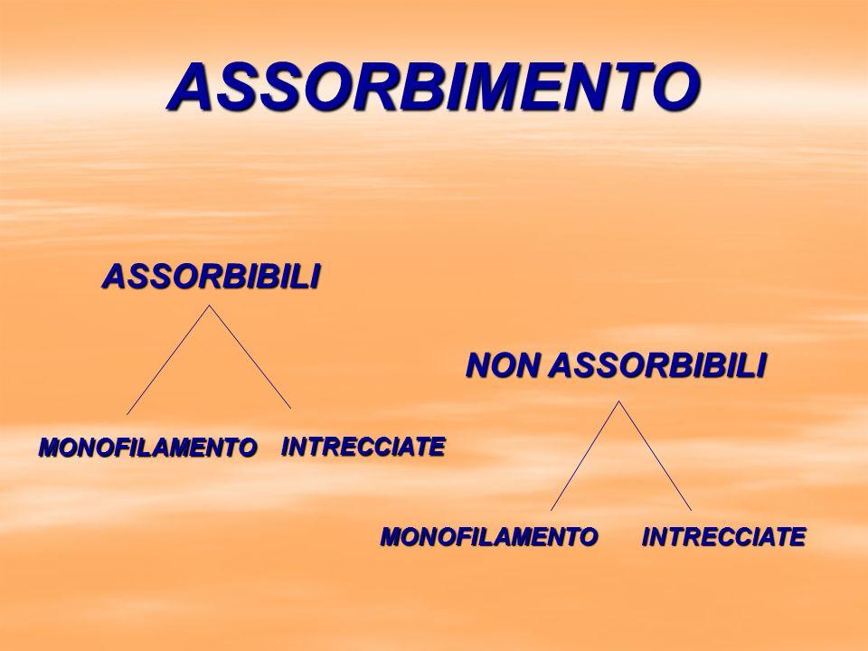 ASSORBIMENTO ASSORBIBILI NON ASSORBIBILI MONOFILAMENTO INTRECCIATE
